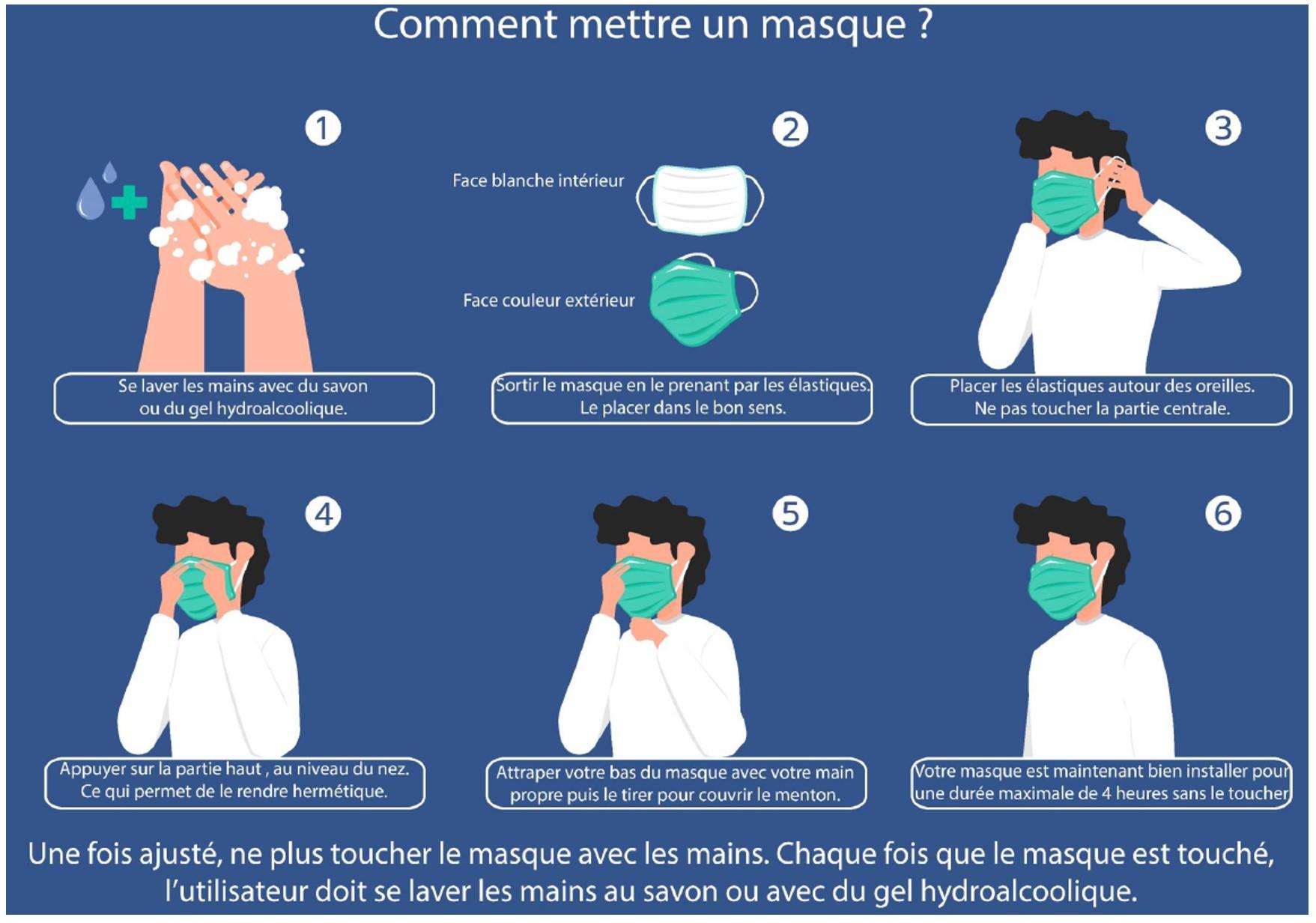 Affiche tutoriel masque de protection Covid-19