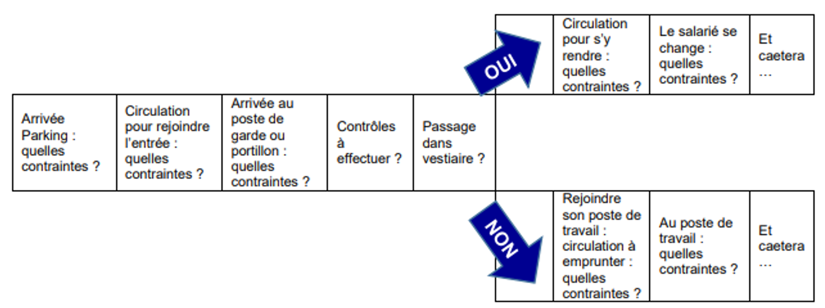 Protocole déconfinement Covid-19