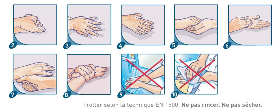Process nettoayage des main avec gel hydroalcoolique Anios