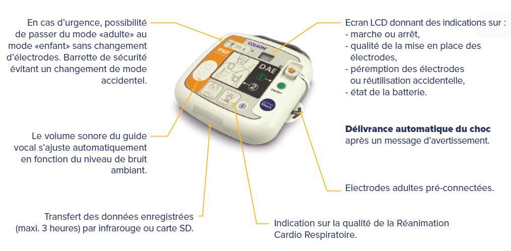 Défibrillateur cardiaque automaqitue Colson