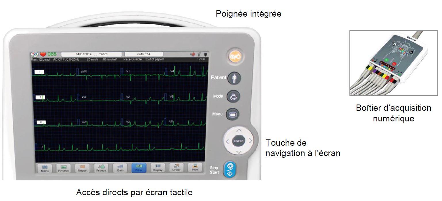 Image écran electrocardiographe E6 Pro NewTech