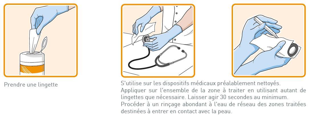 Notice d'utilisation des lingettes désinfectantes Anios