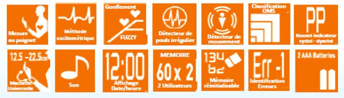 logos fonctionnalités du tensiomètre NISSEI