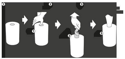 Notice d'utilisation des essuie-mains à dévidage central