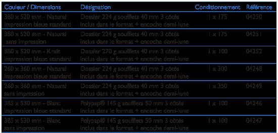 tableau des dimensions désignation et conditionnement des pochettes archive