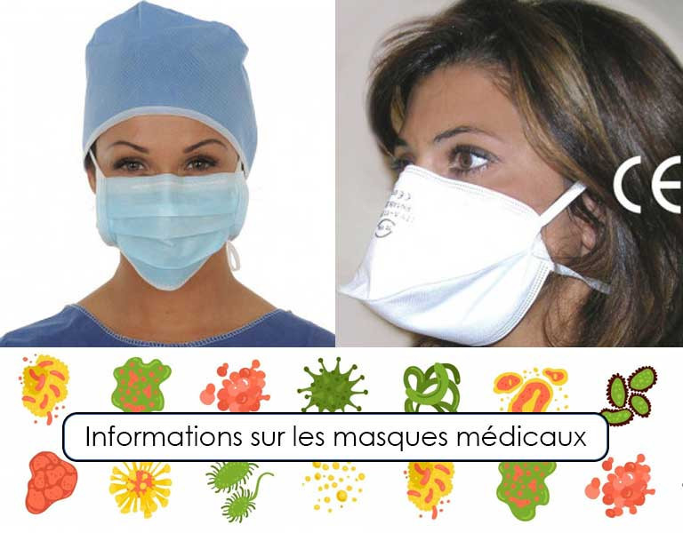 masque medical jetable virus