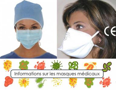 Masque de protection coronavirus : différence entre masques de type II, FFP2, FFP3.